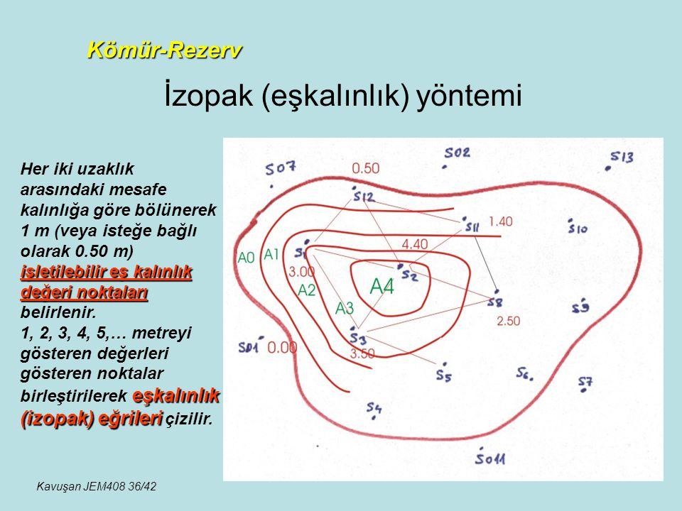 İzopak (eşkalınlık) yöntemi Kömür-Rezerv işletilebilir eş kalınlık değeri noktaları Her iki uzaklık arasındaki mesafe kalınlığa göre bölünerek 1 m (ve