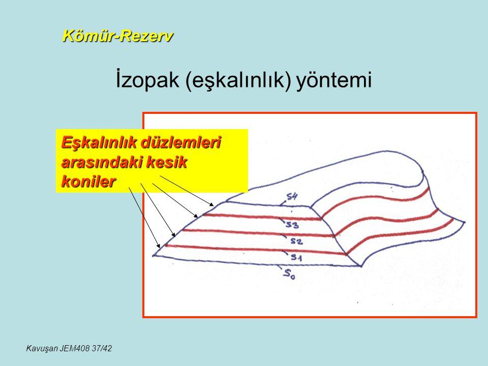 İzopak (eşkalınlık) yöntemi Kömür-Rezerv Eşkalınlık düzlemleri arasındaki kesik koniler Kavuşan JEM408 37/42