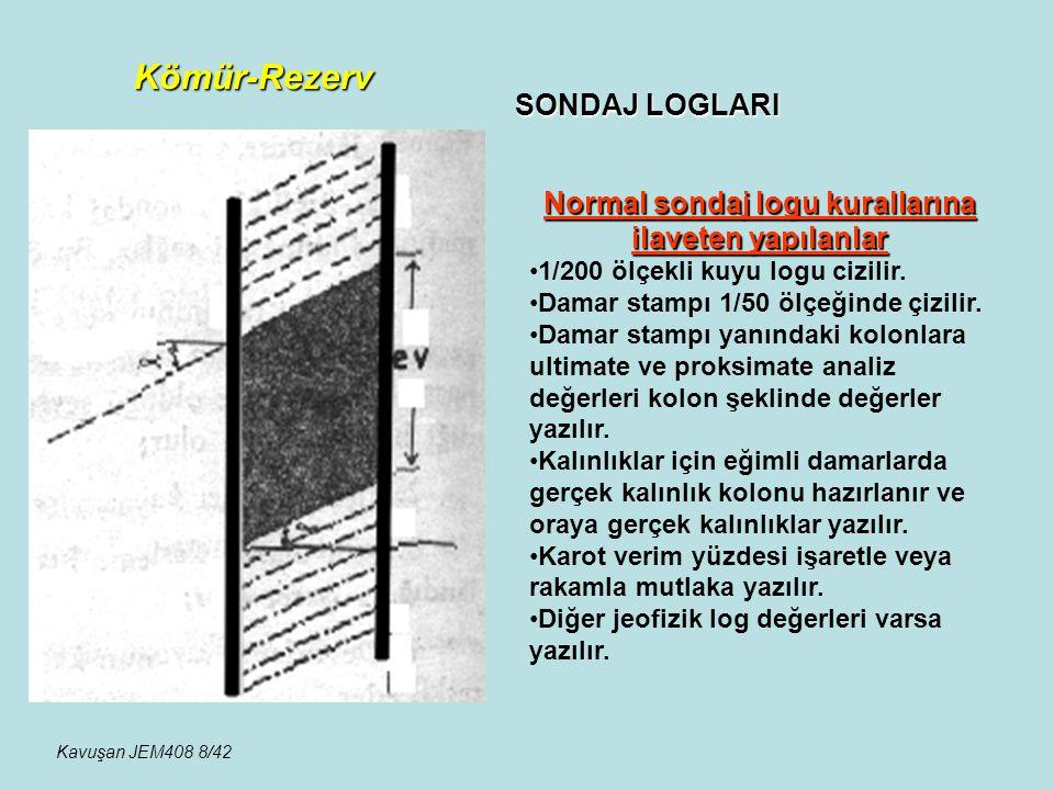 SONDAJ LOGLARI Kömür-Rezerv Normal sondaj logu kurallarına ilaveten yapılanlar 1/200 ölçekli kuyu logu cizilir. Damar stampı 1/50 ölçeğinde çizilir. D