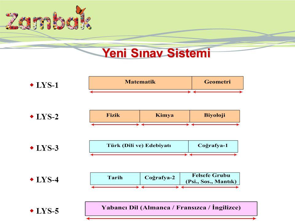  LYS-1  LYS-2  LYS-3  LYS-4  LYS-5 Yeni Sınav Sistemi
