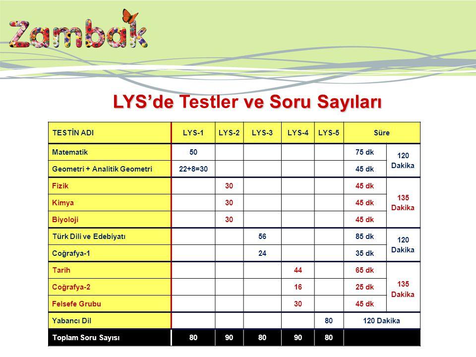 LYS'de ve Soru Sayıları LYS'de Testler ve Soru Sayıları TESTİN ADILYS-1LYS-2LYS-3LYS-4LYS-5Süre Matematik5075 dk 120 Dakika Geometri + Analitik Geomet