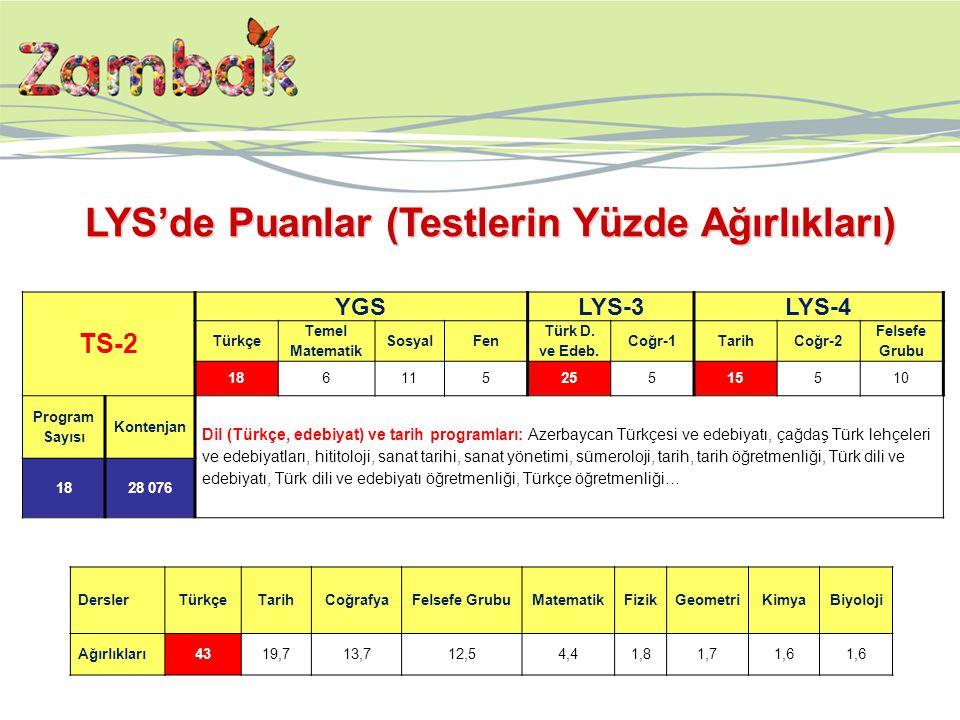 TS-2 YGSLYS-3LYS-4 Türkçe Temel Matematik SosyalFen Türk D.