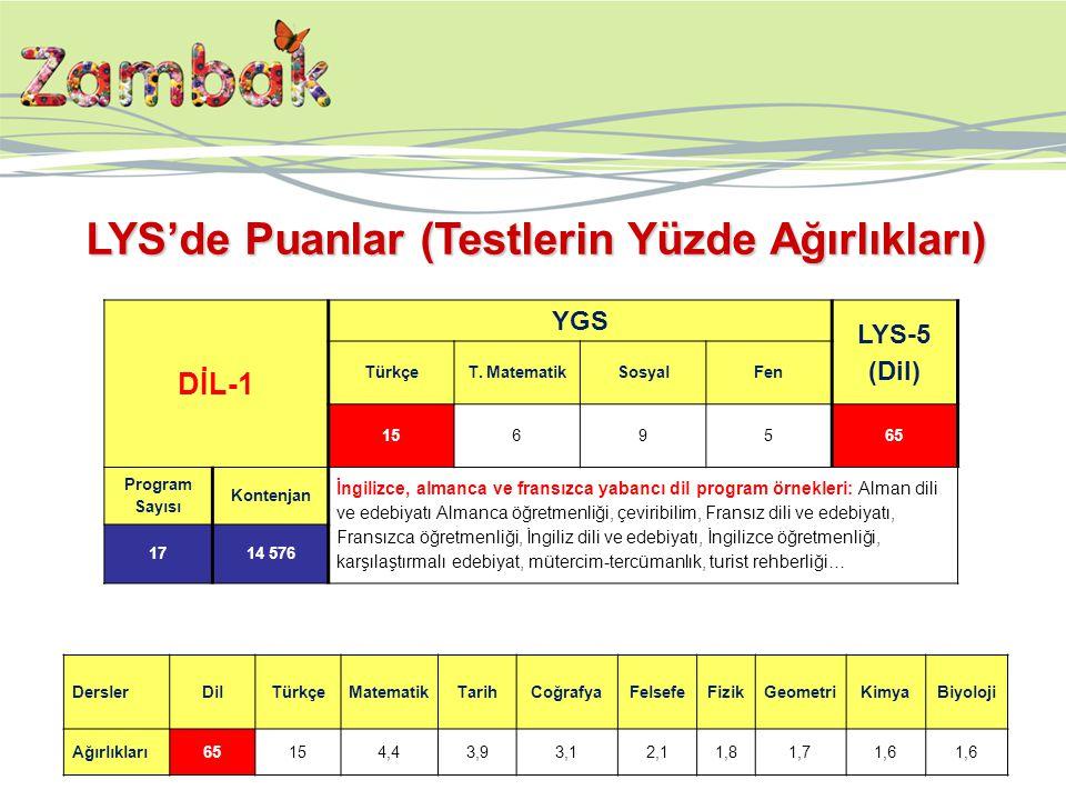DİL-1 YGS LYS-5 (Dil) TürkçeT.