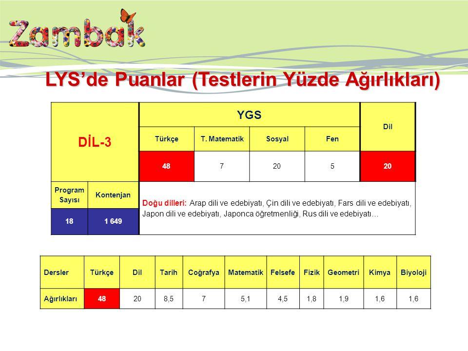 DİL-3 YGS Dil TürkçeT.