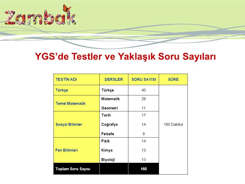 YGS'de Testler ve Yaklaşık Soru Sayıları TESTİN ADIDERSLERSORU SAYISISÜRE Türkçe 40 160 Dakika Temel Matematik Matematik Geometri 29 11 Sosyal Bilimle