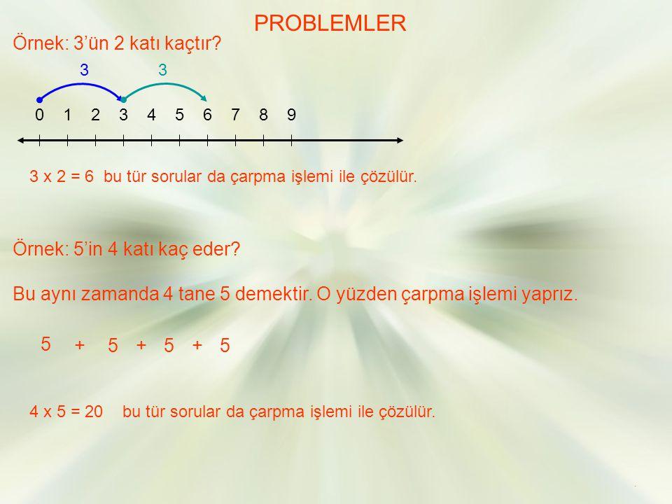 1- 3 + 3 + 3 + 3 + 3 işleminin çarpma şeklinde yazılışı hangisidir.