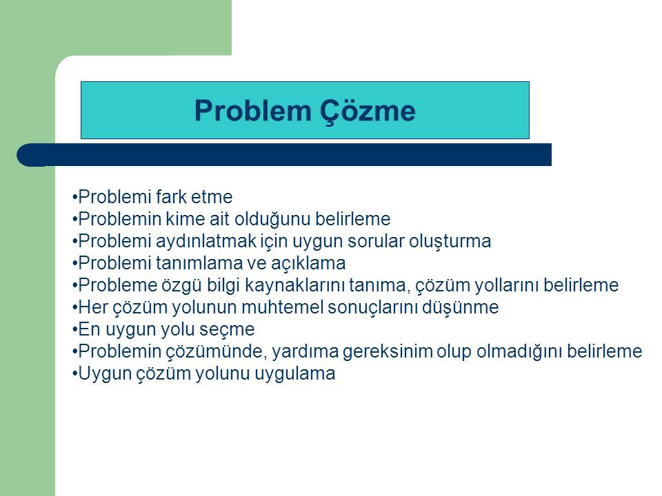 Problemi fark etme Problemin kime ait olduğunu belirleme Problemi aydınlatmak için uygun sorular oluşturma Problemi tanımlama ve açıklama Probleme özg