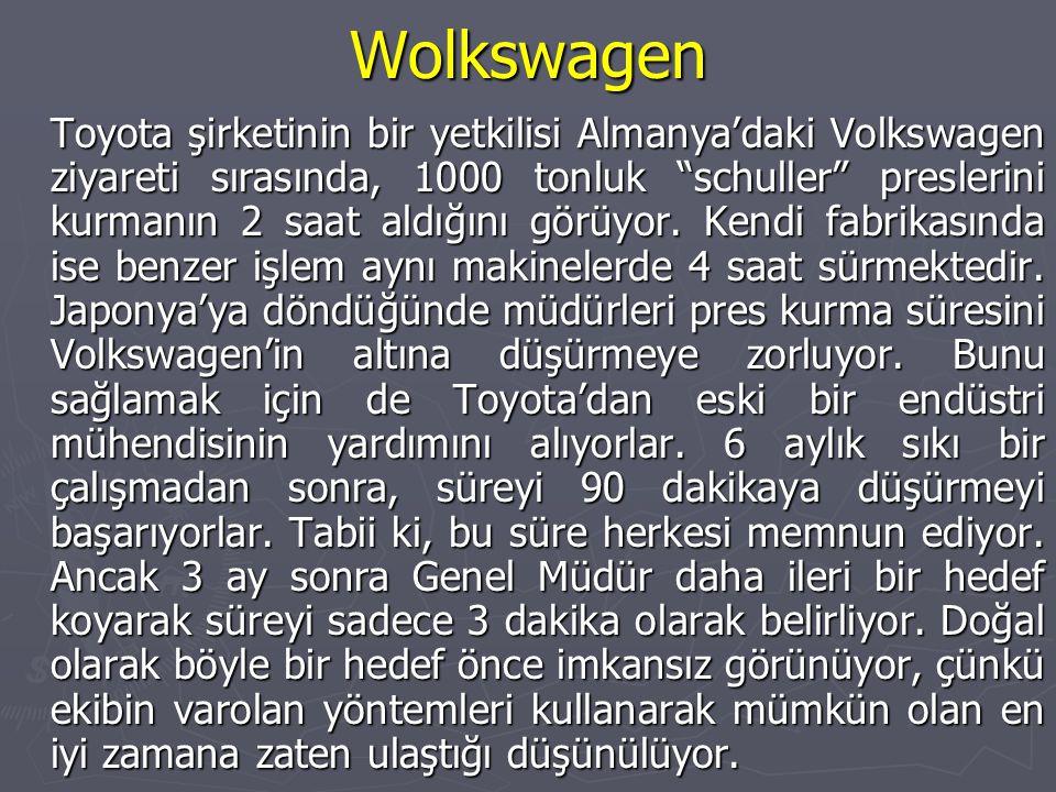 Wolkswagen Toyota şirketinin bir yetkilisi Almanya'daki Volkswagen ziyareti sırasında, 1000 tonluk schuller preslerini kurmanın 2 saat aldığını görüyor.