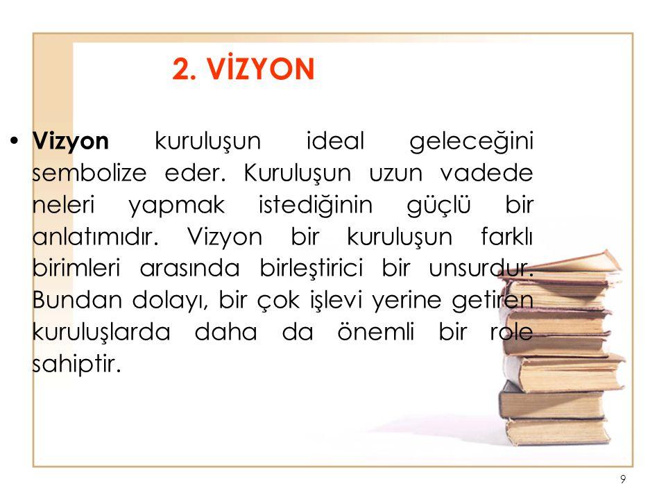 9 2. VİZYON Vizyon kuruluşun ideal geleceğini sembolize eder. Kuruluşun uzun vadede neleri yapmak istediğinin güçlü bir anlatımıdır. Vizyon bir kurulu