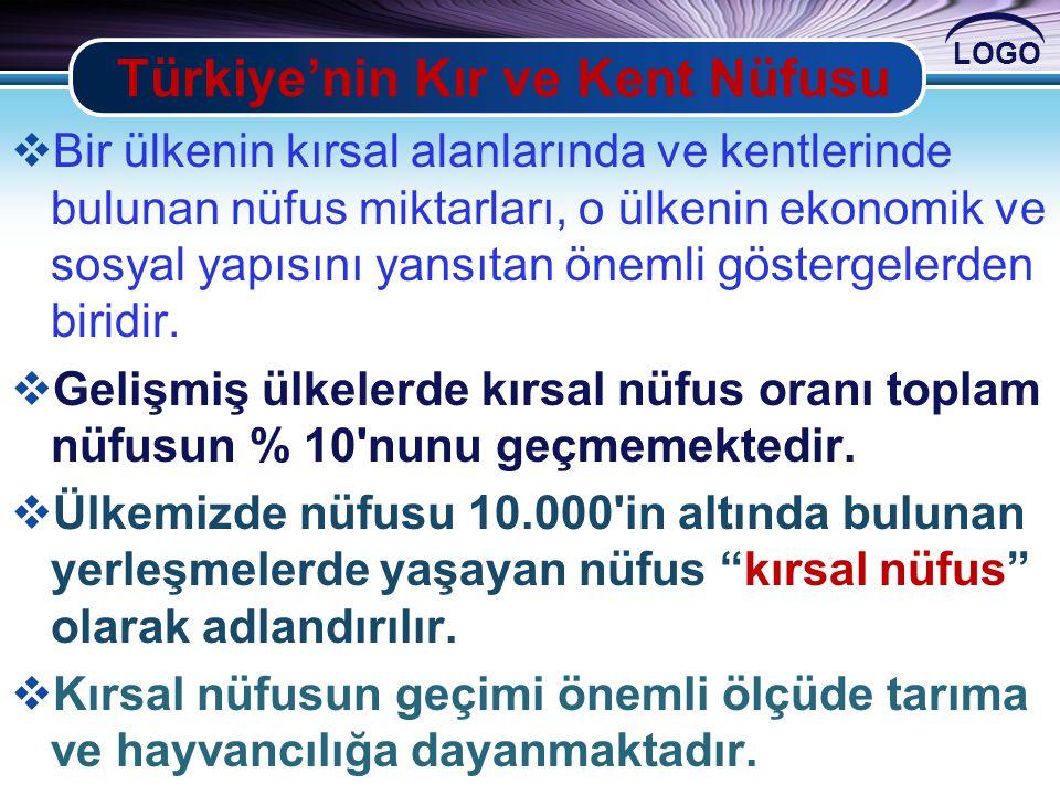 LOGO Türkiye'nin Kır ve Kent Nüfusu  Bir ülkenin kırsal alanlarında ve kentlerinde bulunan nüfus miktarları, o ülkenin ekonomik ve sosyal yapısını ya