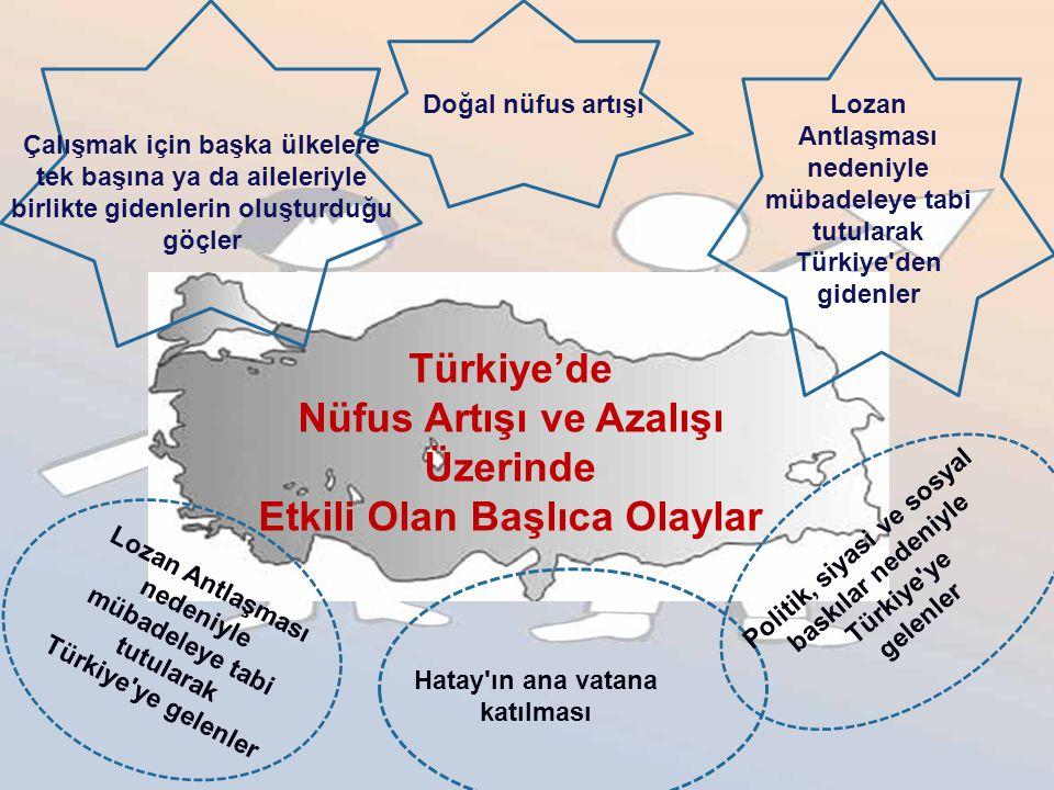 LOGO Türkiye'de Nüfus Artışı ve Azalışı Üzerinde Etkili Olan Başlıca Olaylar Doğal nüfus artışı Çalışmak için başka ülkelere tek başına ya da aileleri