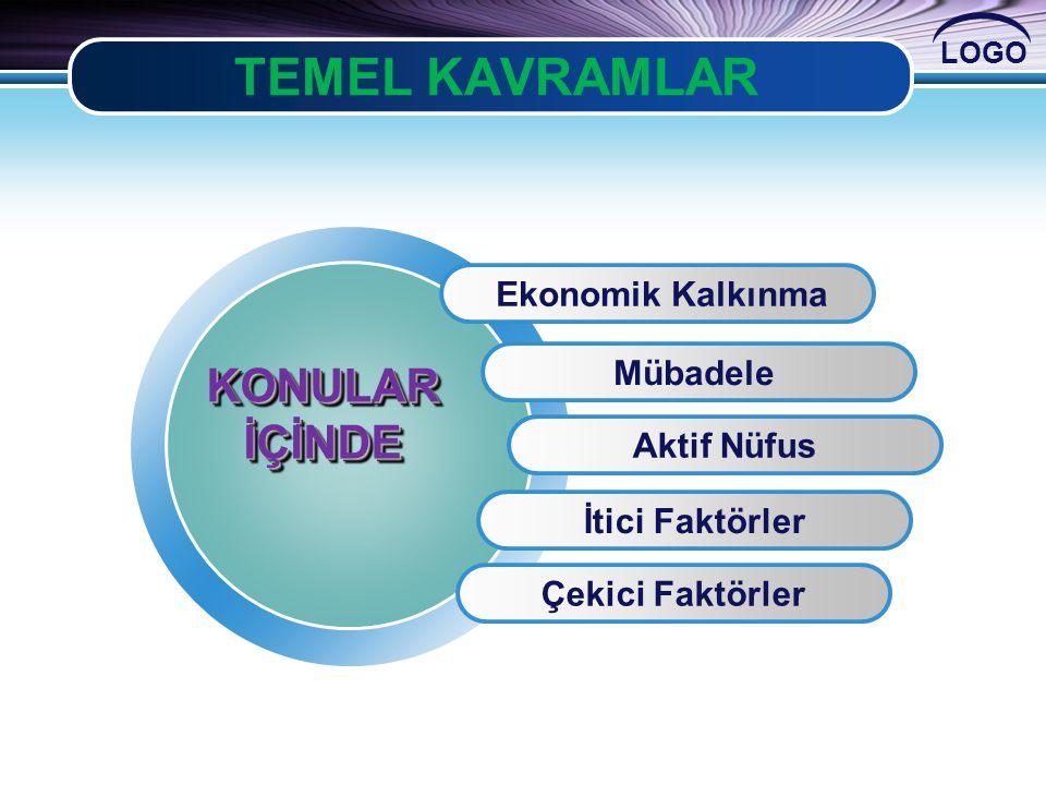 LOGO TÜRKİYE NÜFUSUNUN YAPISAL ÖZELLİKLERİ 2.