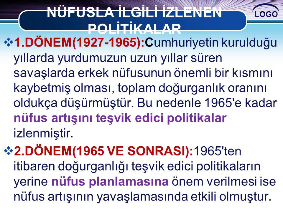 LOGO NÜFUSLA İLGİLİ İZLENEN POLİTİKALAR  1.DÖNEM(1927-1965):Cumhuriyetin kurulduğu yıllarda yurdumuzun uzun yıllar süren savaşlarda erkek nüfusunun ö