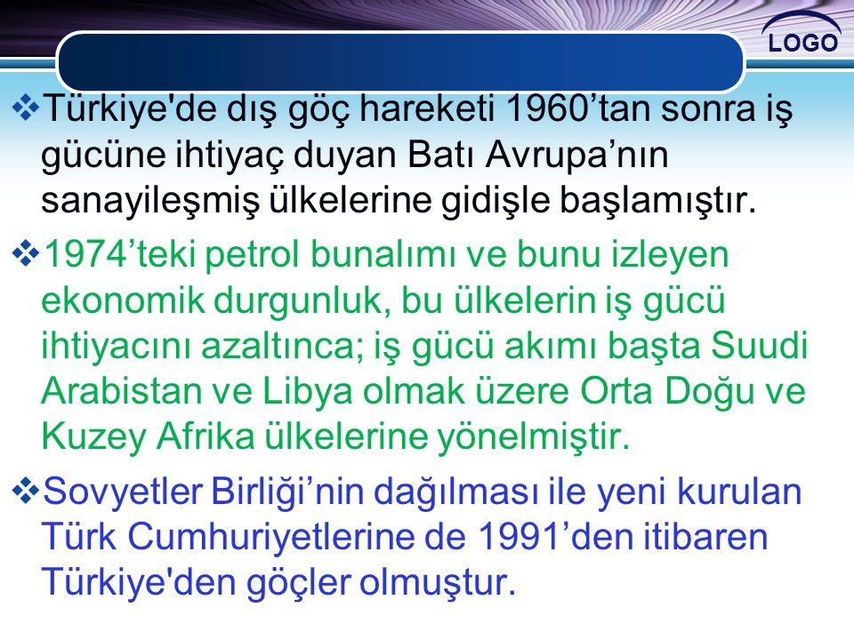 LOGO  Türkiye'de dış göç hareketi 1960'tan sonra iş gücüne ihtiyaç duyan Batı Avrupa'nın sanayileşmiş ülkelerine gidişle başlamıştır.  1974'teki pet