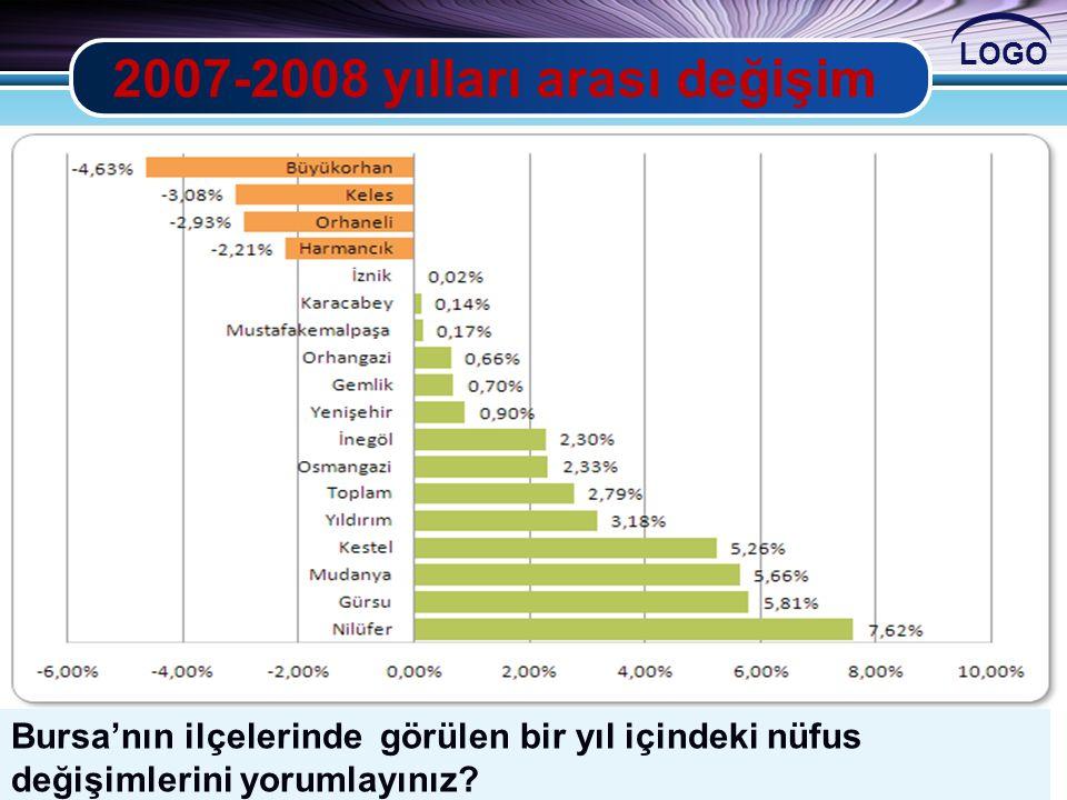 LOGO  Türkiye de nüfusun artmasında doğal artışlardan başka nedenler de rol oynamaktadır.