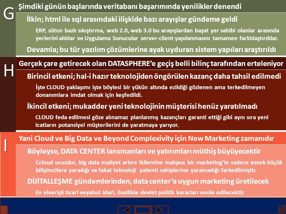 Dolayısıyla Cloud; üzerinde ve sayesinde çalıştığı minor-major çok sayıda Data Center'lara muhtaçtır: Ve Kamu Alanında; İş Alanında; I -Bir mahallede YEDİ-SEKİZ tane -Bir beldede Onlarca -Bir ilçede YÜZlerce -Bir ilde BİNlerce -Bir bölgede ONBİNlerce -Bir ülkede YÜZBİNLERCE -Bir lokasyonda ÜÇ-BEŞ tane -Bir departmanda BEŞ-ON tane -Bir networkte Onlarca -Bir markette YÜZlerce -Bir sektörde BİNlerce Hükümette; -Bir bakanlık merkezinde Onlarca -Bir bakanlık taşrasında ONBİNlerce -Sosyal sermaye tesisinde YÜZBİNlerce data center kurulacak ve durmaksızın işleyecektir.