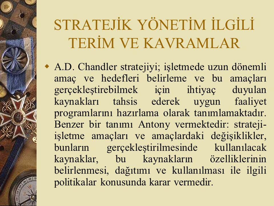 STRATEJİK YÖNETİM İLGİLİ TERİM VE KAVRAMLAR  A.D.