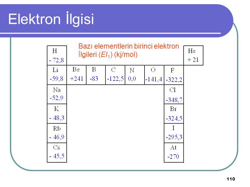 110 Elektron İlgisi Bazı elementlerin birinci elektron İlgileri (EI 1 ) (kj/mol)