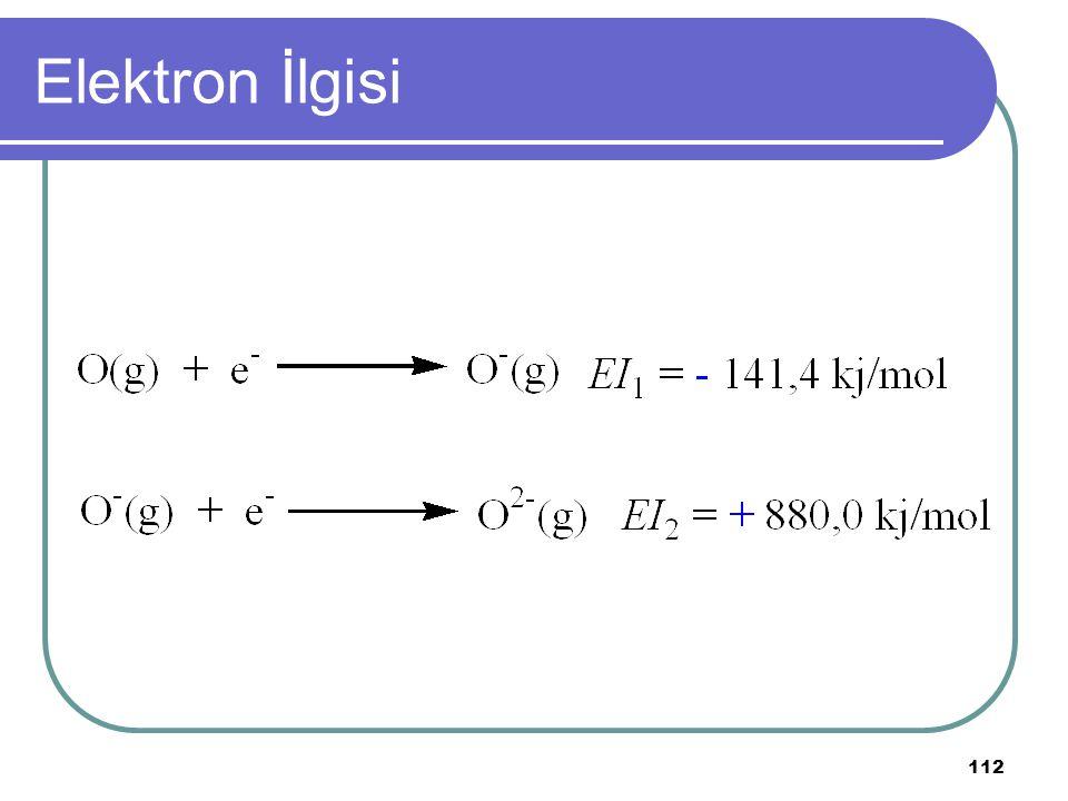 112 Elektron İlgisi