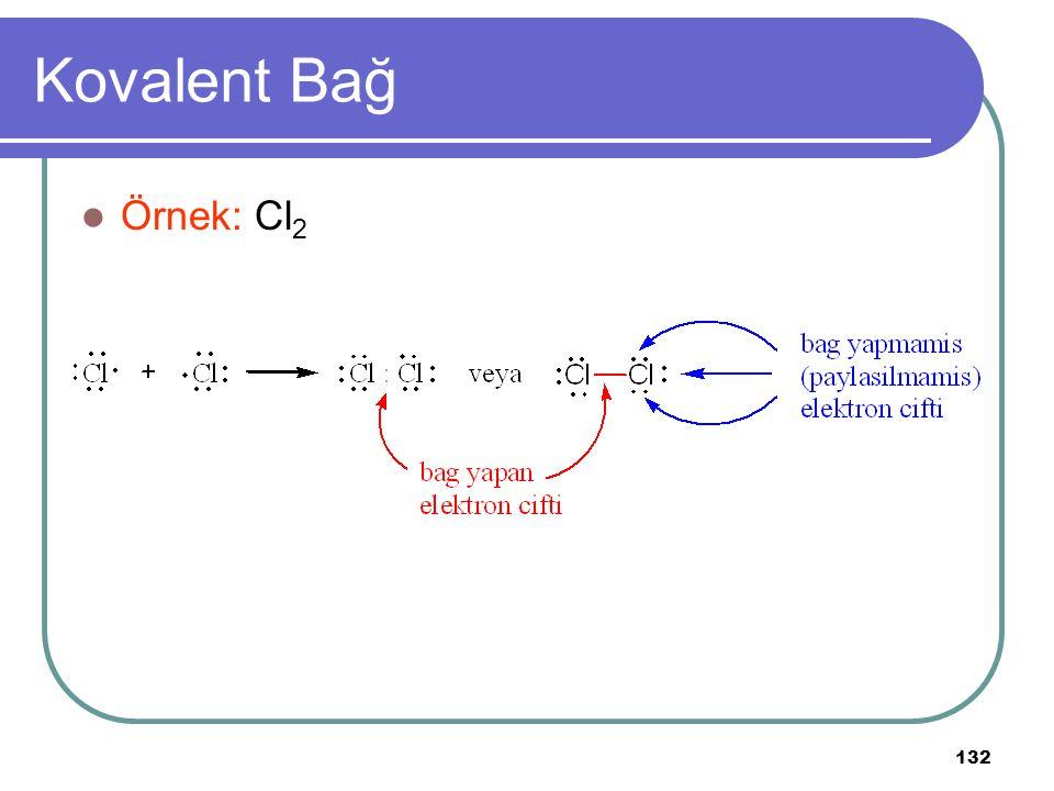132 Kovalent Bağ Örnek: Cl 2