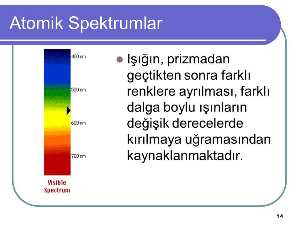 14 Atomik Spektrumlar Işığın, prizmadan geçtikten sonra farklı renklere ayrılması, farklı dalga boylu ışınların değişik derecelerde kırılmaya uğraması