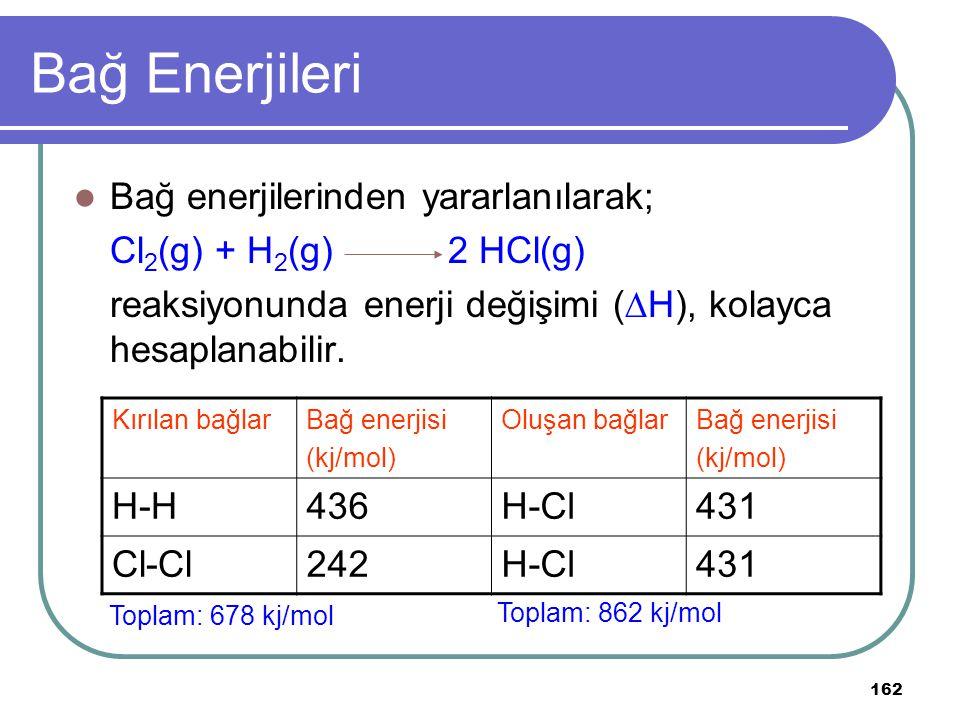 162 Bağ Enerjileri Bağ enerjilerinden yararlanılarak; Cl 2 (g) + H 2 (g) 2 HCl(g) reaksiyonunda enerji değişimi (  H), kolayca hesaplanabilir. Kırıla