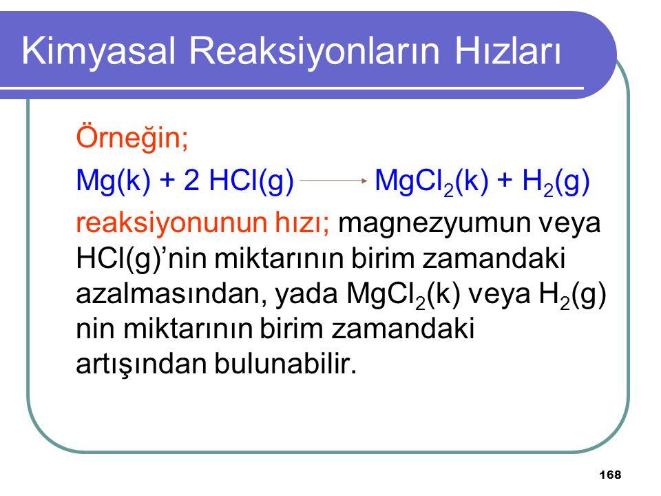 168 Kimyasal Reaksiyonların Hızları Örneğin; Mg(k) + 2 HCl(g) MgCl 2 (k) + H 2 (g) reaksiyonunun hızı; magnezyumun veya HCl(g)'nin miktarının birim za