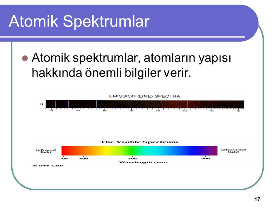 17 Atomik Spektrumlar Atomik spektrumlar, atomların yapısı hakkında önemli bilgiler verir.
