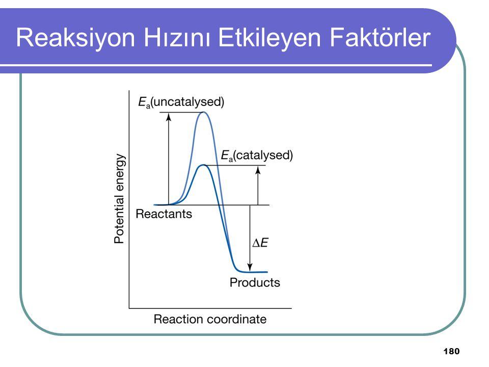 180 Reaksiyon Hızını Etkileyen Faktörler