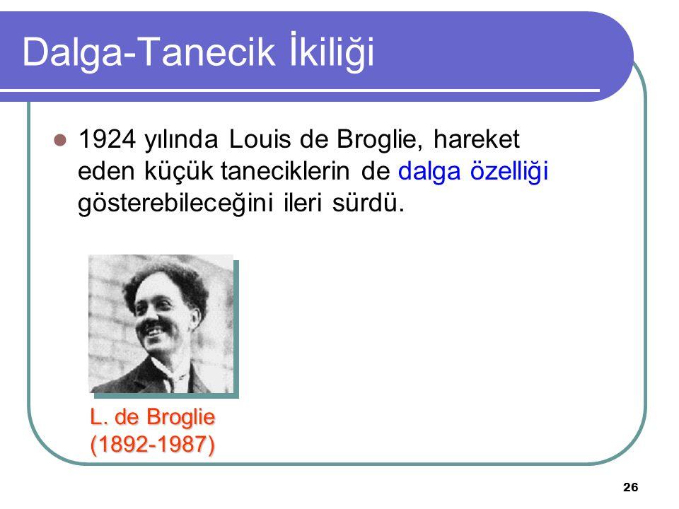 26 Dalga-Tanecik İkiliği 1924 yılında Louis de Broglie, hareket eden küçük taneciklerin de dalga özelliği gösterebileceğini ileri sürdü. L. de Broglie