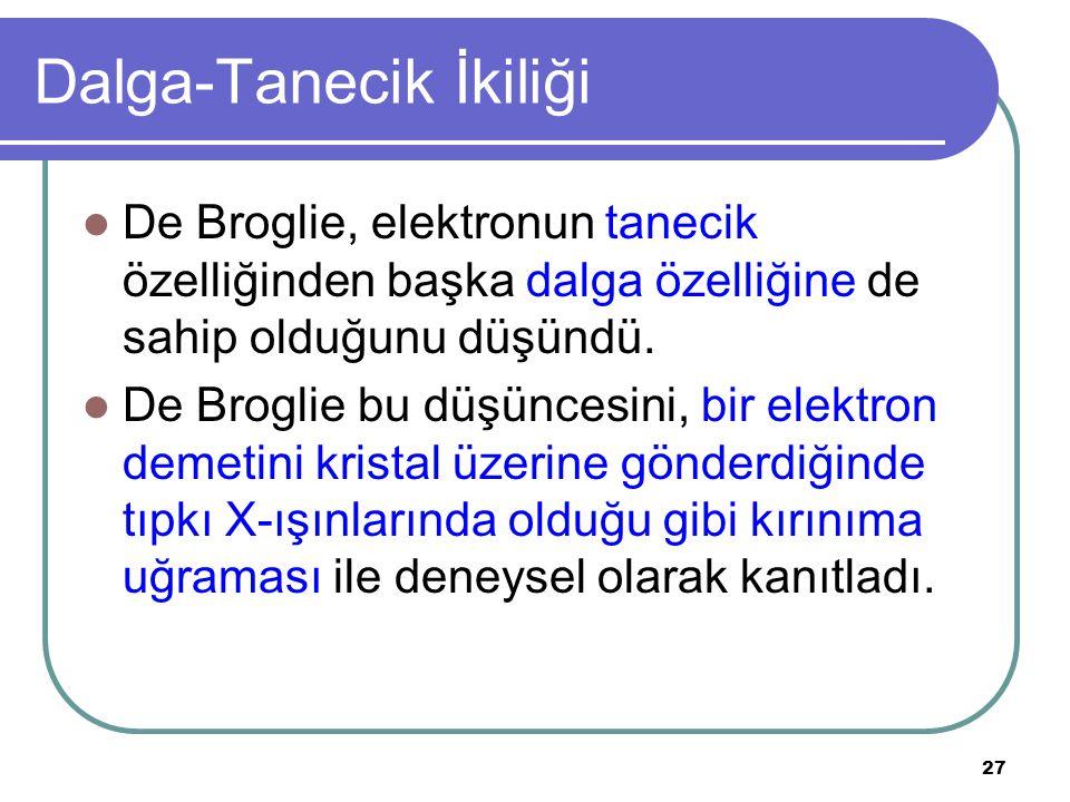 27 Dalga-Tanecik İkiliği De Broglie, elektronun tanecik özelliğinden başka dalga özelliğine de sahip olduğunu düşündü. De Broglie bu düşüncesini, bir
