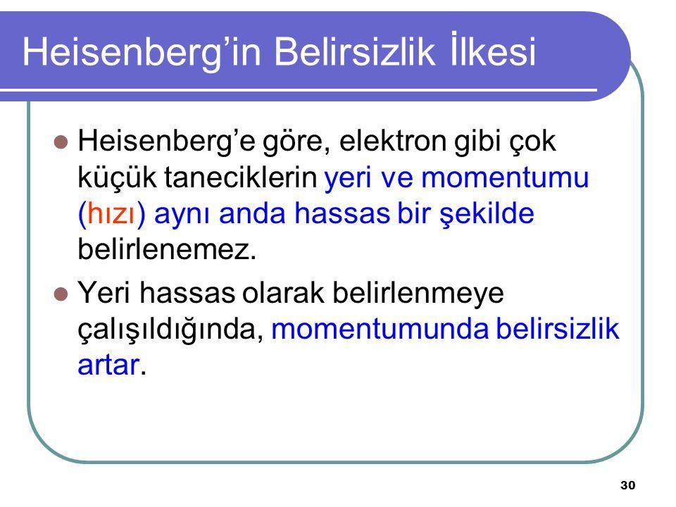 30 Heisenberg'in Belirsizlik İlkesi Heisenberg'e göre, elektron gibi çok küçük taneciklerin yeri ve momentumu (hızı) aynı anda hassas bir şekilde beli