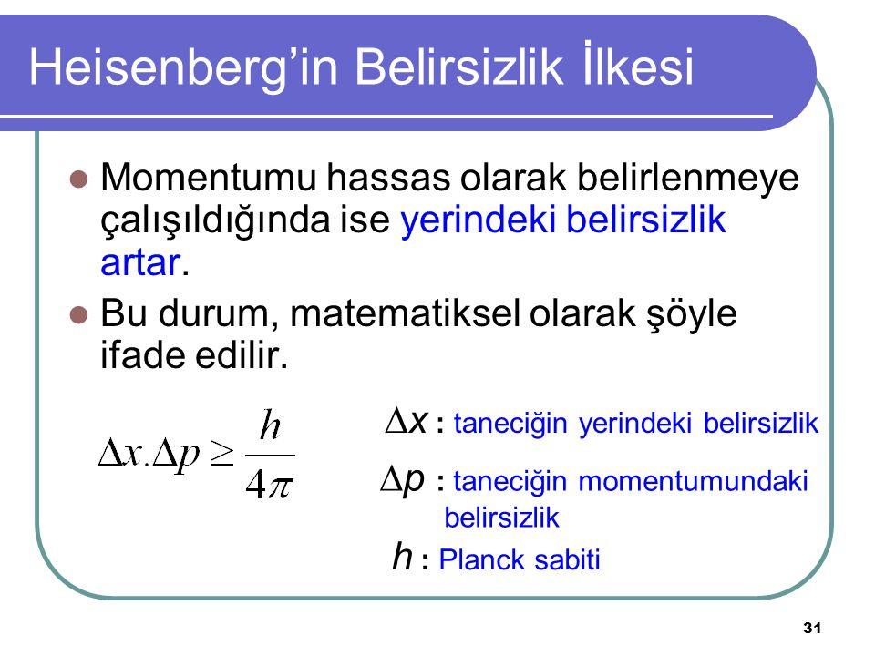 31 Heisenberg'in Belirsizlik İlkesi Momentumu hassas olarak belirlenmeye çalışıldığında ise yerindeki belirsizlik artar. Bu durum, matematiksel olarak