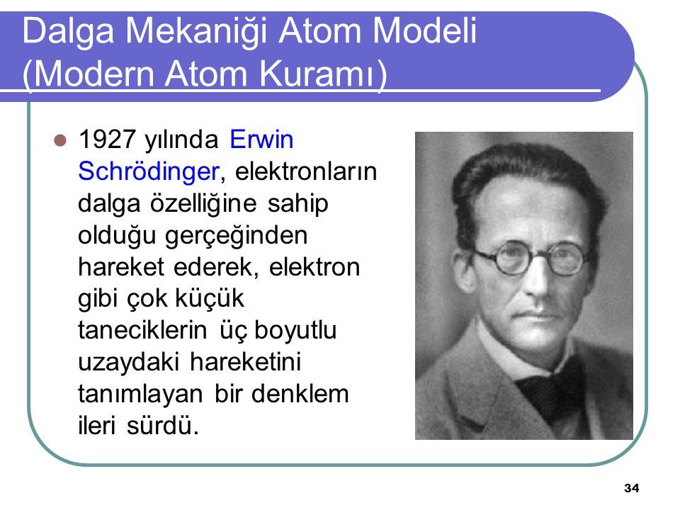 34 Dalga Mekaniği Atom Modeli (Modern Atom Kuramı) 1927 yılında Erwin Schrödinger, elektronların dalga özelliğine sahip olduğu gerçeğinden hareket ede