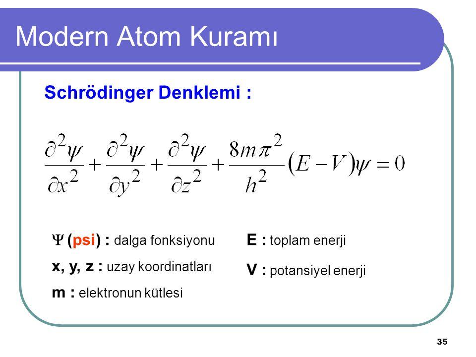 35 Modern Atom Kuramı   (psi)  : dalga fonksiyonu x, y, z : uzay koordinatları m : elektronun kütlesi E : toplam enerji V : potansiyel enerji Schrö