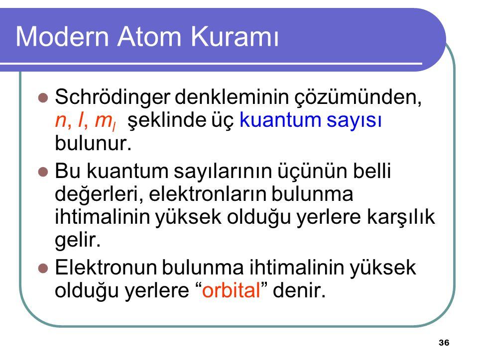 36 Modern Atom Kuramı Schrödinger denkleminin çözümünden, n, l, m l şeklinde üç kuantum sayısı bulunur. Bu kuantum sayılarının üçünün belli değerleri,
