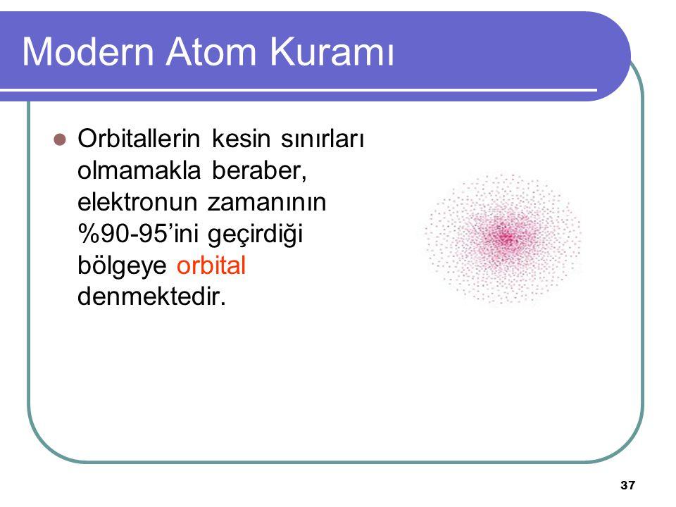 37 Modern Atom Kuramı Orbitallerin kesin sınırları olmamakla beraber, elektronun zamanının %90-95'ini geçirdiği bölgeye orbital denmektedir.