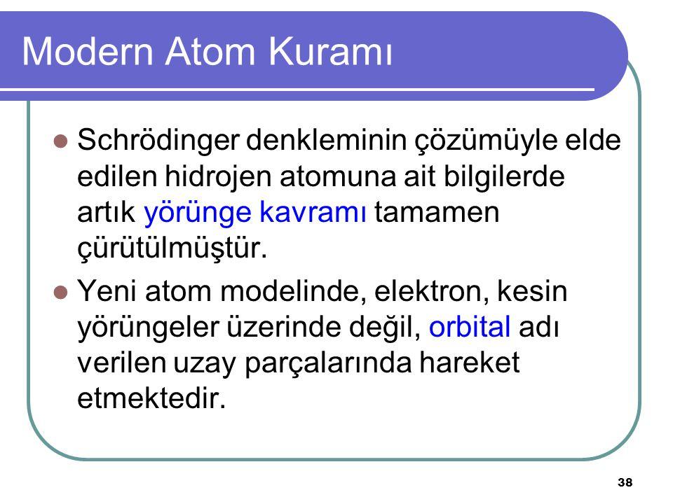 38 Modern Atom Kuramı Schrödinger denkleminin çözümüyle elde edilen hidrojen atomuna ait bilgilerde artık yörünge kavramı tamamen çürütülmüştür. Yeni
