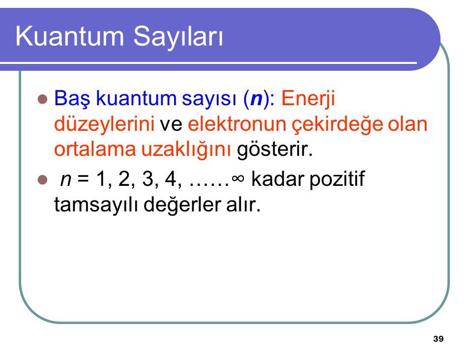39 Kuantum Sayıları Baş kuantum sayısı (n): Enerji düzeylerini ve elektronun çekirdeğe olan ortalama uzaklığını gösterir. n = 1, 2, 3, 4, ……∞ kadar po
