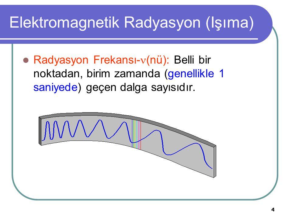 4 Elektromagnetik Radyasyon (Işıma) Radyasyon Frekansı- (nü): Belli bir noktadan, birim zamanda (genellikle 1 saniyede) geçen dalga sayısıdır.
