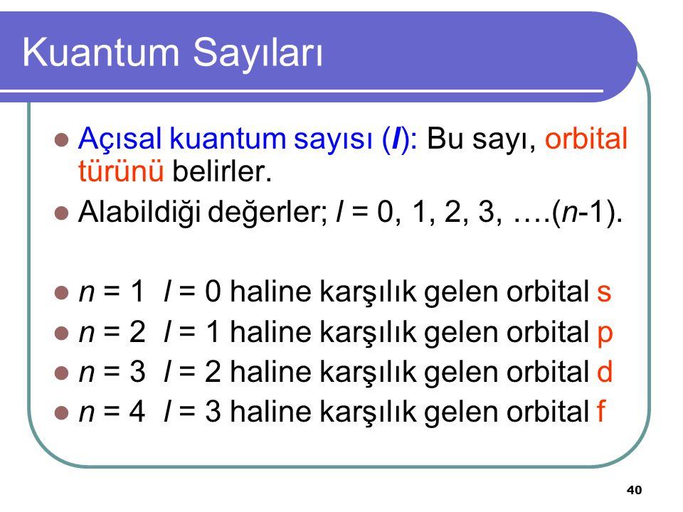 40 Kuantum Sayıları Açısal kuantum sayısı (l): Bu sayı, orbital türünü belirler. Alabildiği değerler; l = 0, 1, 2, 3, ….(n-1). n = 1 l = 0 haline karş