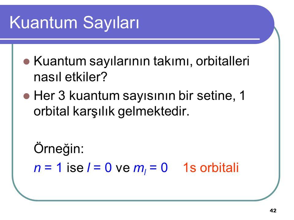42 Kuantum Sayıları Kuantum sayılarının takımı, orbitalleri nasıl etkiler? Her 3 kuantum sayısının bir setine, 1 orbital karşılık gelmektedir. Örneğin