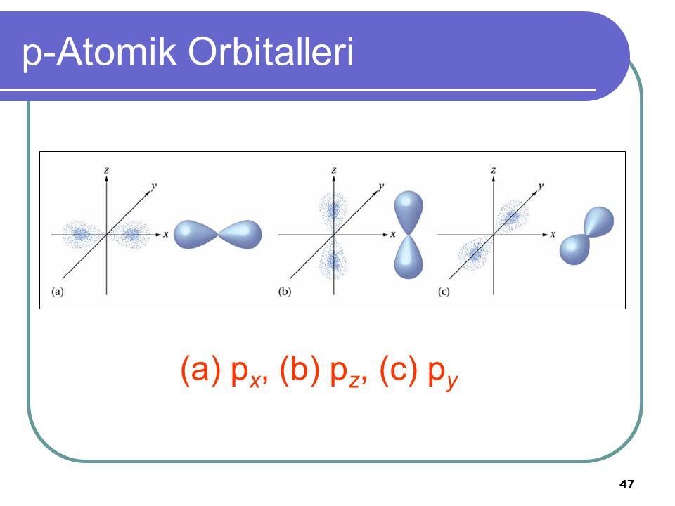 47 p-Atomik Orbitalleri (a) p x, (b) p z, (c) p y