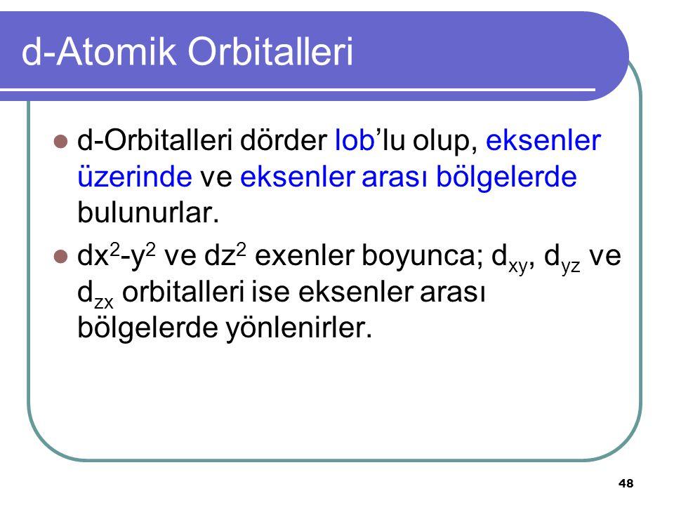 48 d-Atomik Orbitalleri d-Orbitalleri dörder lob'lu olup, eksenler üzerinde ve eksenler arası bölgelerde bulunurlar. dx 2 -y 2 ve dz 2 exenler boyunca