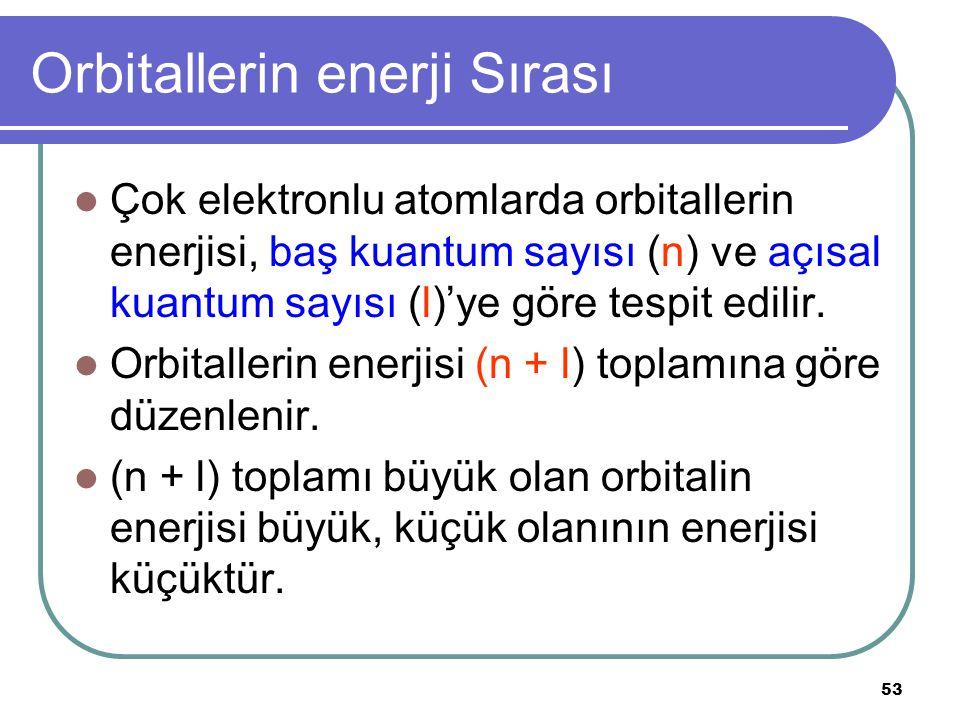 53 Orbitallerin enerji Sırası Çok elektronlu atomlarda orbitallerin enerjisi, baş kuantum sayısı (n) ve açısal kuantum sayısı (l)'ye göre tespit edili