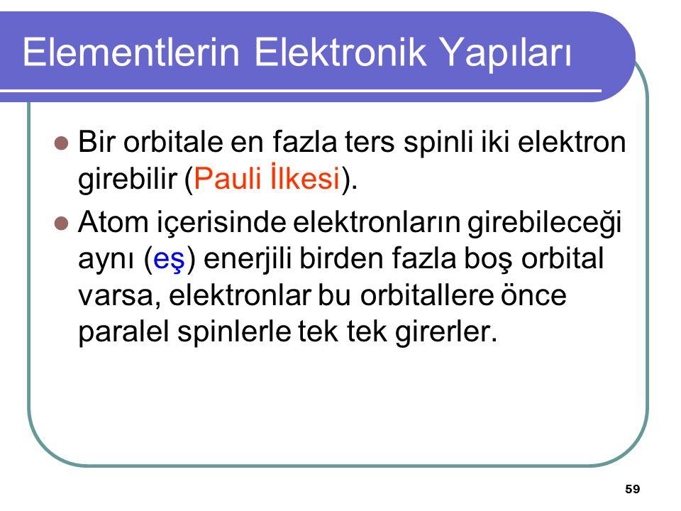 59 Elementlerin Elektronik Yapıları Bir orbitale en fazla ters spinli iki elektron girebilir (Pauli İlkesi). Atom içerisinde elektronların girebileceğ