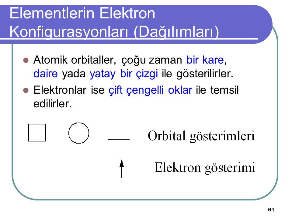 61 Elementlerin Elektron Konfigurasyonları (Dağılımları) Atomik orbitaller, çoğu zaman bir kare, daire yada yatay bir çizgi ile gösterilirler. Elektro
