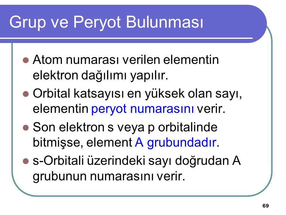 69 Grup ve Peryot Bulunması Atom numarası verilen elementin elektron dağılımı yapılır. Orbital katsayısı en yüksek olan sayı, elementin peryot numaras