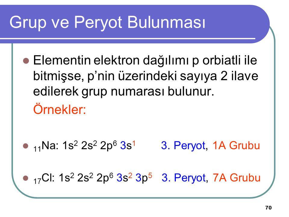 70 Grup ve Peryot Bulunması Elementin elektron dağılımı p orbiatli ile bitmişse, p'nin üzerindeki sayıya 2 ilave edilerek grup numarası bulunur. Örnek
