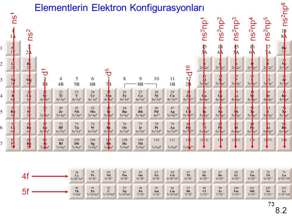 73 8.2 ns 1 ns 2 ns 2 np 1 ns 2 np 2 ns 2 np 3 ns 2 np 4 ns 2 np 5 ns 2 np 6 d1d1 d5d5 d 10 4f 5f Elementlerin Elektron Konfigurasyonları